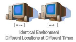 Same Environment
